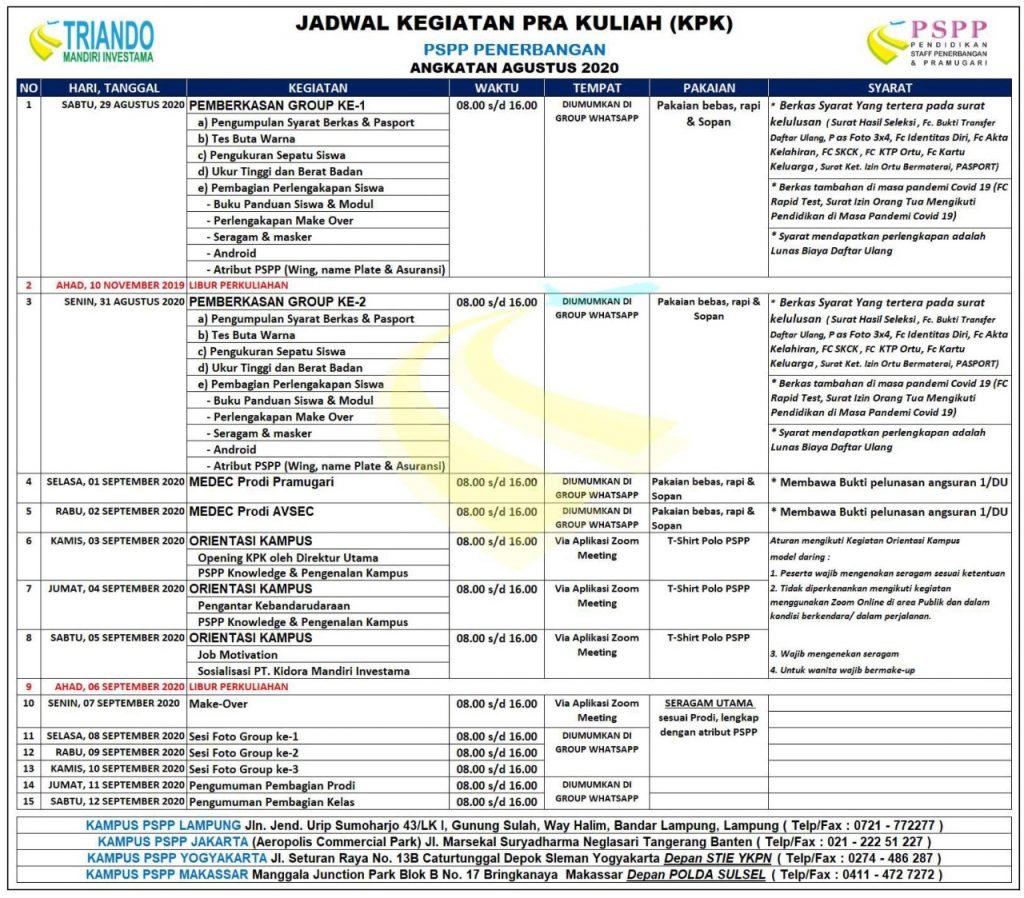 Jadwal PSPP Penerbangan Terbaru Agustus 2020